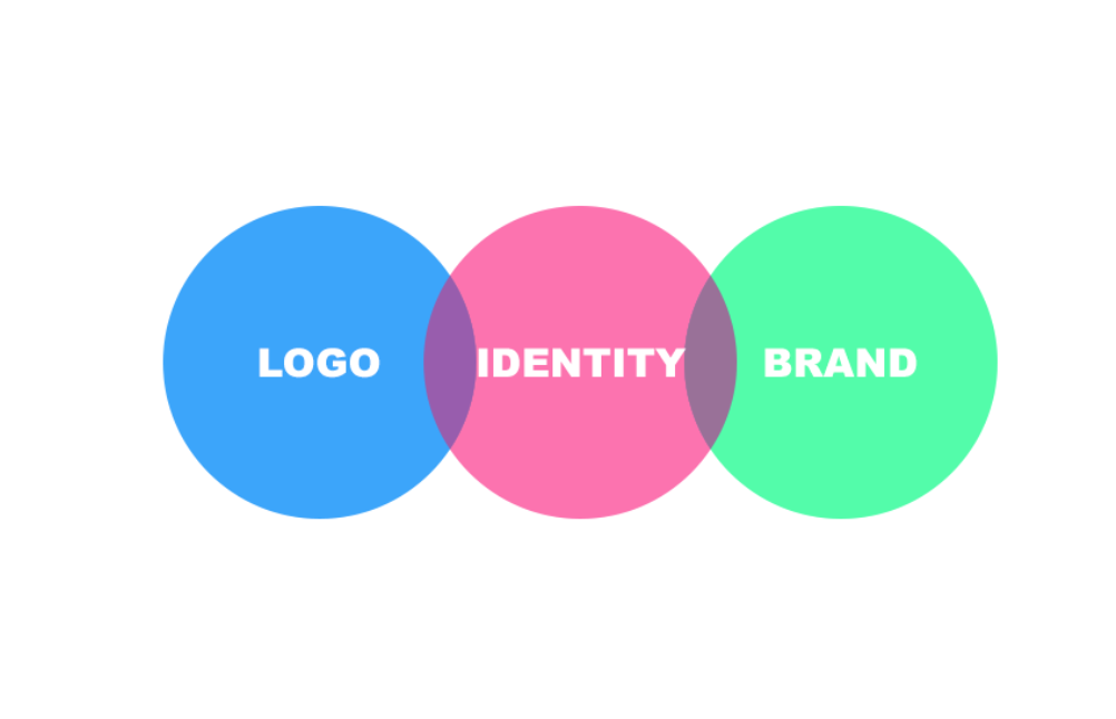 Difference Between Logo Design & Branding