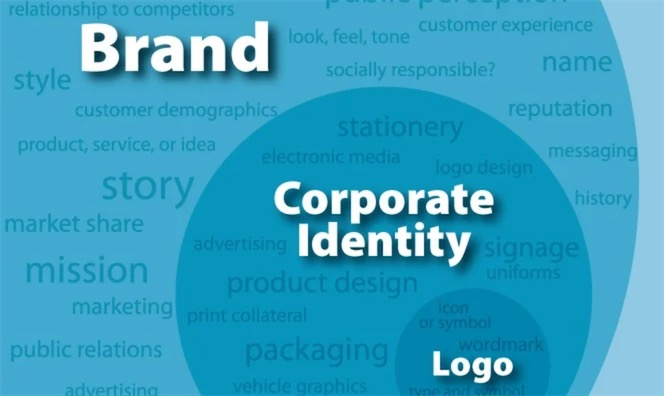 logo-to-branding
